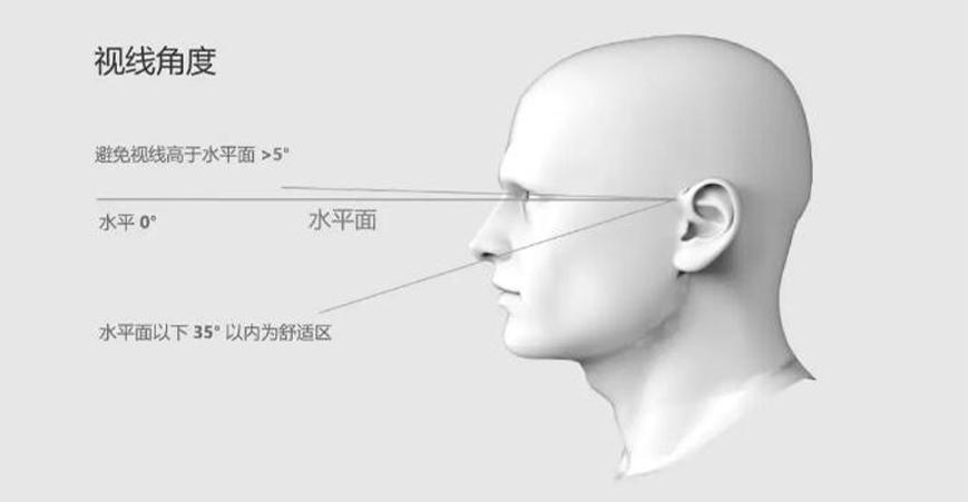 基于HoloLens的设计如何提升用户体验舒适度